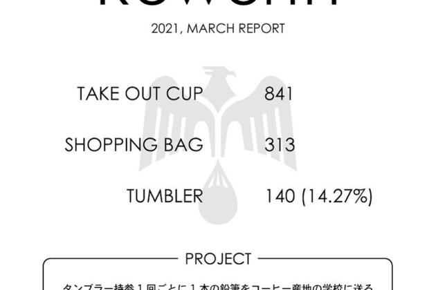 【Reworth】2021年3月の実績