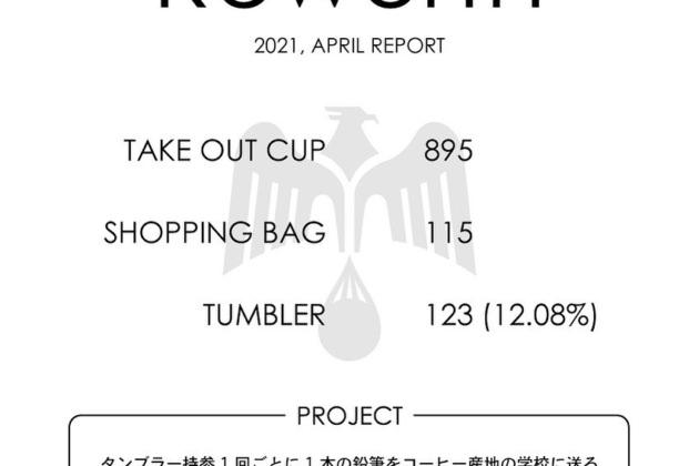 【Reworth】2021年4月の実績