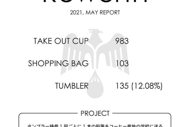 【Reworth】2021年5月の実績